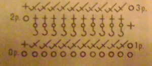 образцы вязки крючком 025